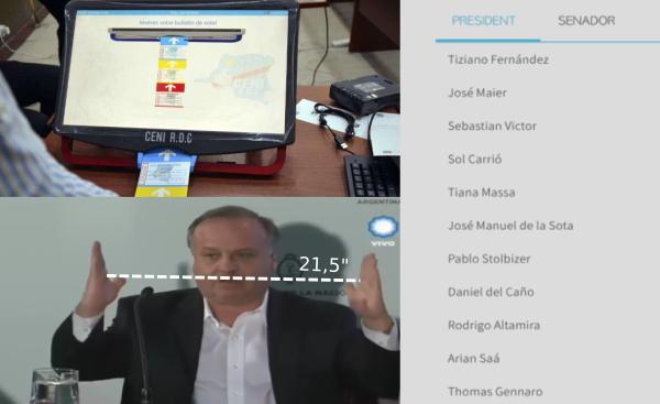 Elecciones en la República Democrática de Congo. Repercusiones en Argentina