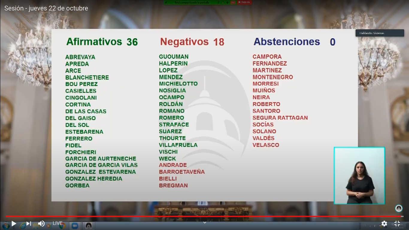 Votos Legislatura